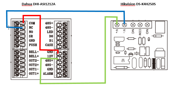 Access Wiring Diagram - List of Wiring Diagrams on